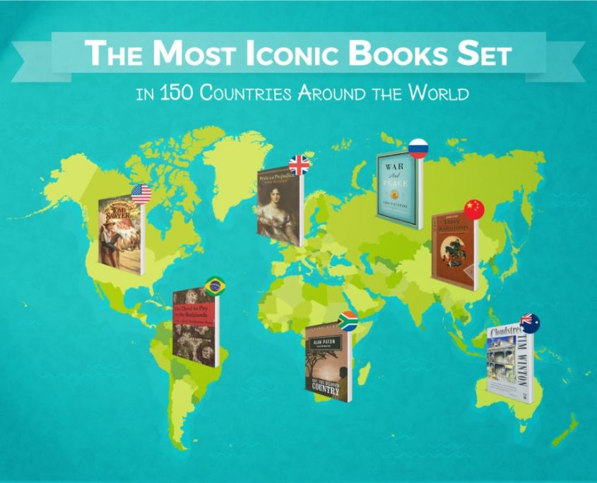 The Most Iconic Books