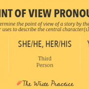 Point-of-View-Pronouns